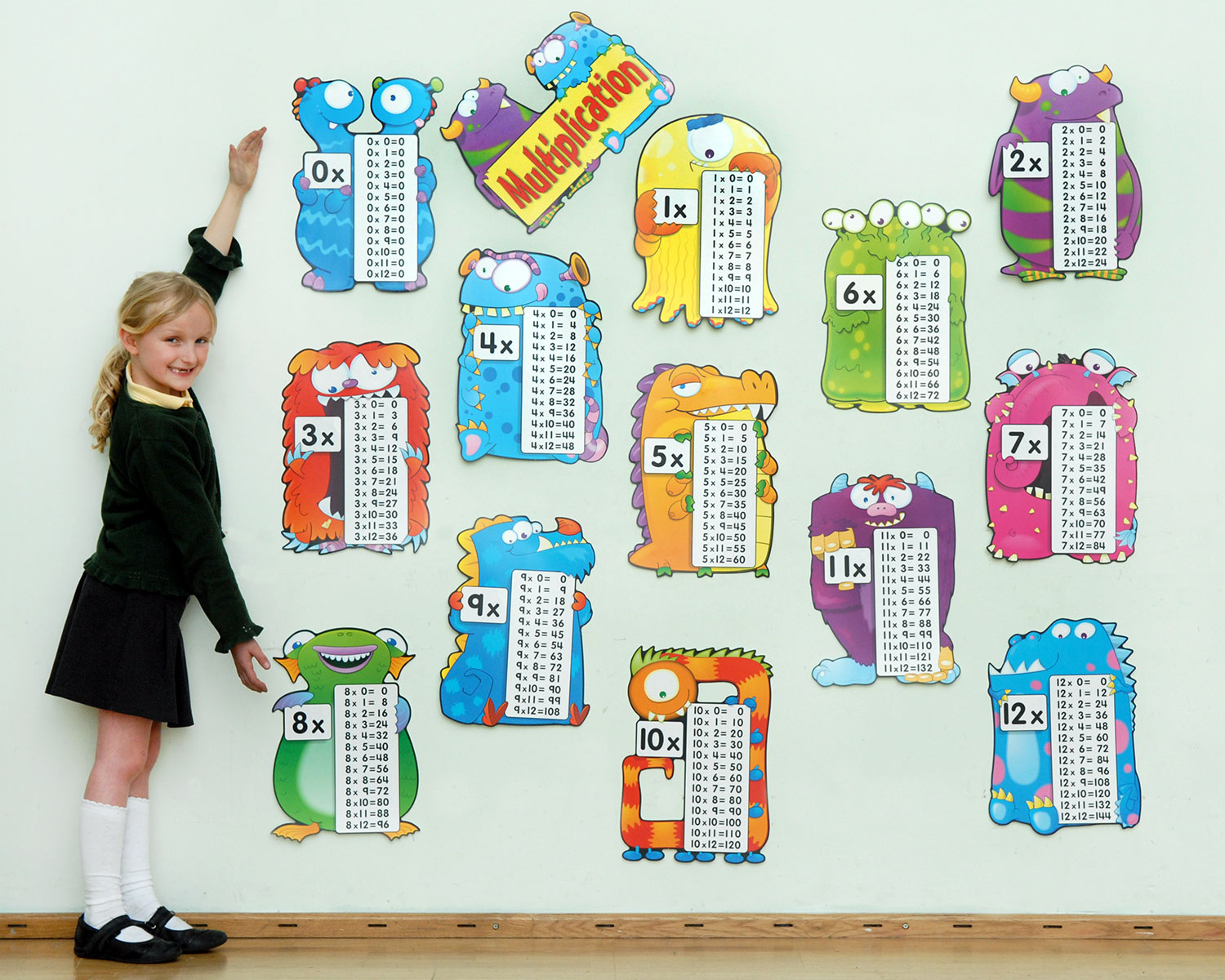 Multiplication Fact Monsters Bulletin Board Set
