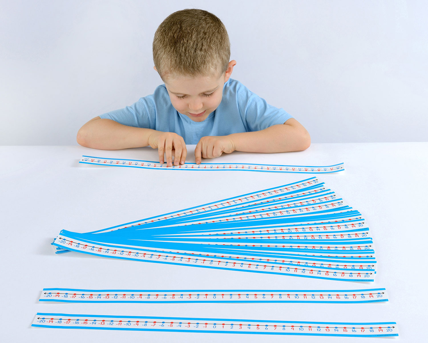 -20 to 20 Student Number Line