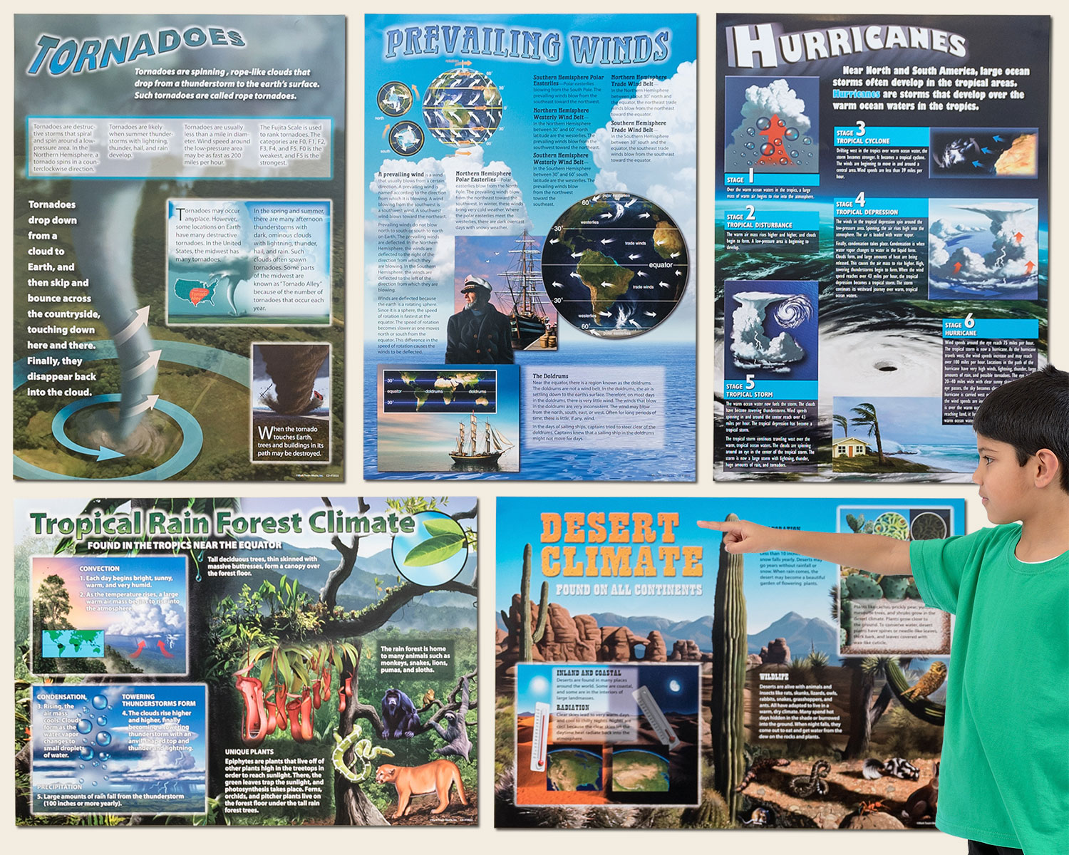 Extreme Climates and Weather Bulletin Board Set