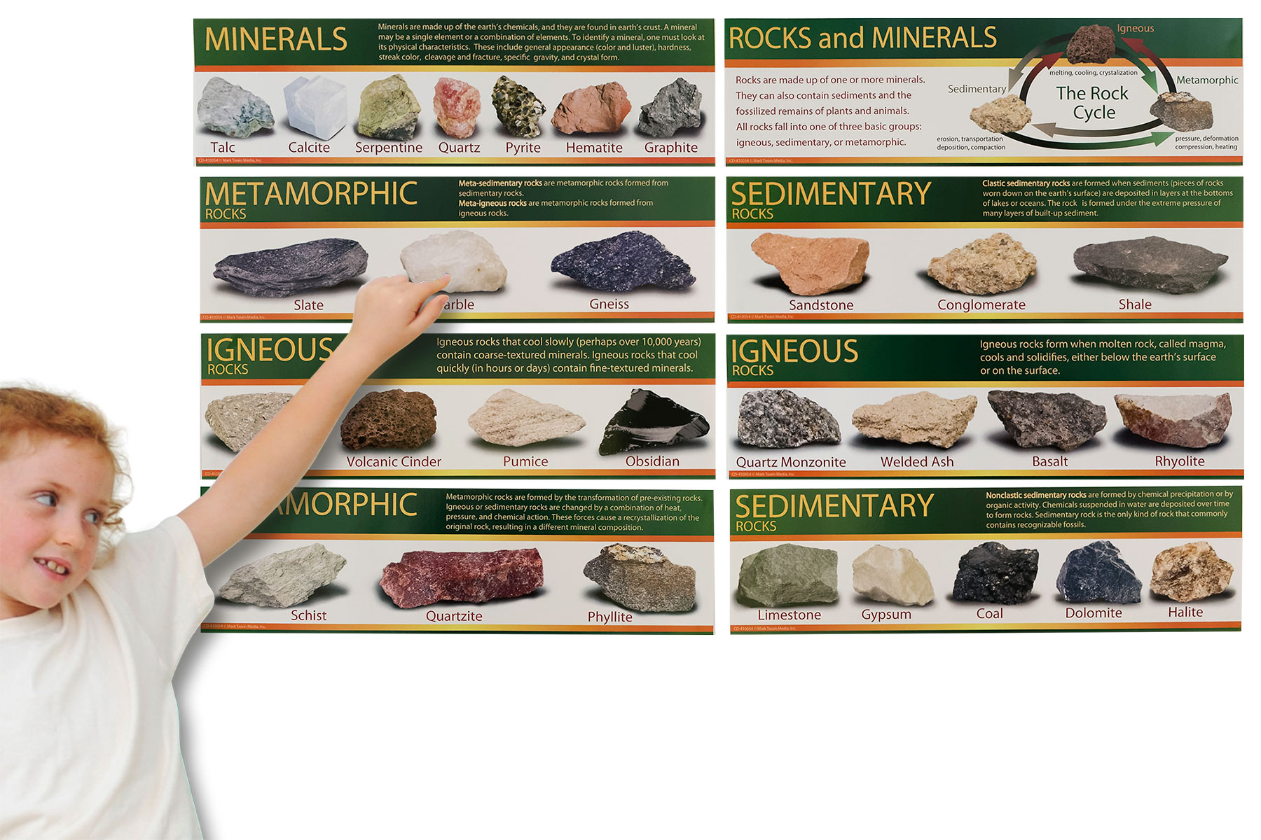 Identifying Rocks and Minerals Bulletin Board Set - Carson
