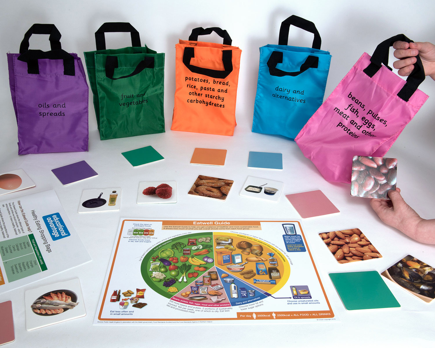 Healthy Eating Shopping Bags Game