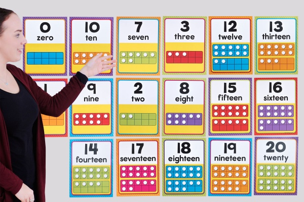 Ten Frames Bulletin Board Set