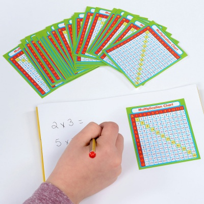 Multiplication Stickers Pack